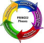 prince2_168x165
